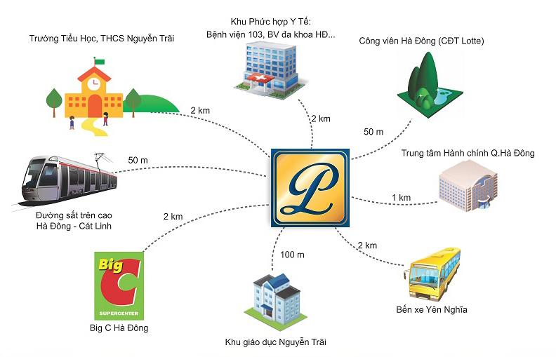 Liên kết vùng dự án liền kề Phú Lương