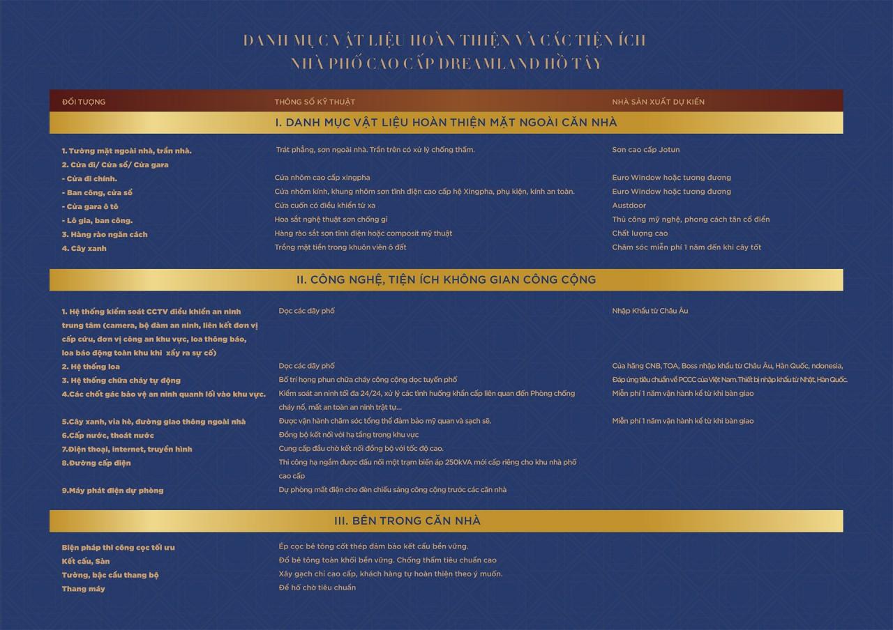 Bảng danh mục vật liệu hoàn thiện Dự án Dreamland Hồ tây