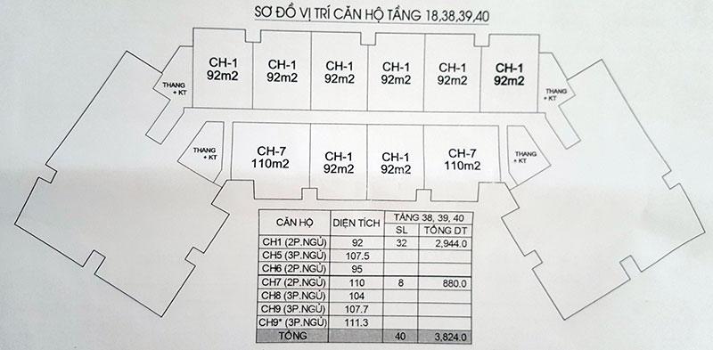 Sơ đồ vị trí căn hộ tầng 18, 38, 39, 40 dự án ia20 ciputra