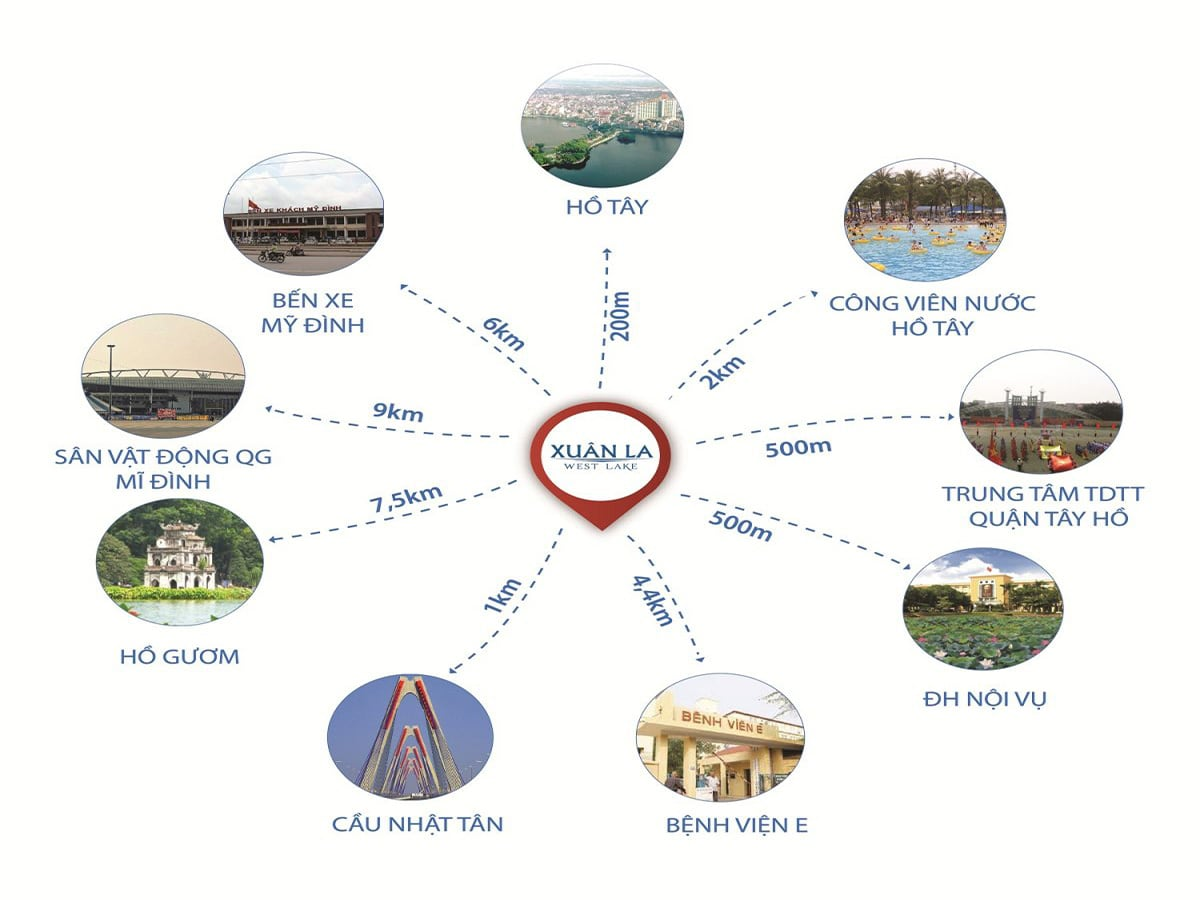 Liên kết vùng dự án chung cư Ct36 Xuân La