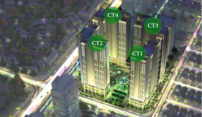 Phối cảnh tổng quan chung cư Eco Green City