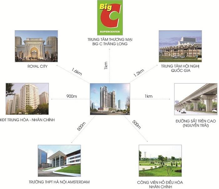 Kết nối tiện ích Chung cư BRG Park Residence 25 Lê Văn Lương