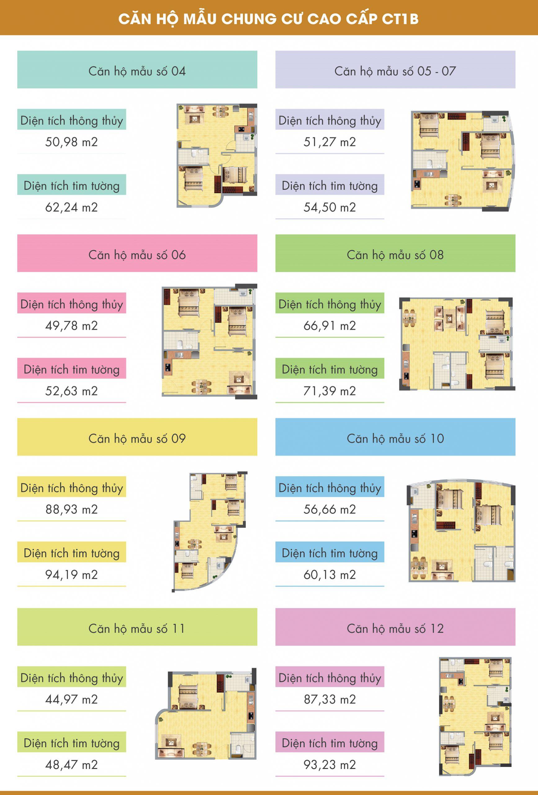 Thiết kế căn hộ CT1B Nghĩa Đô