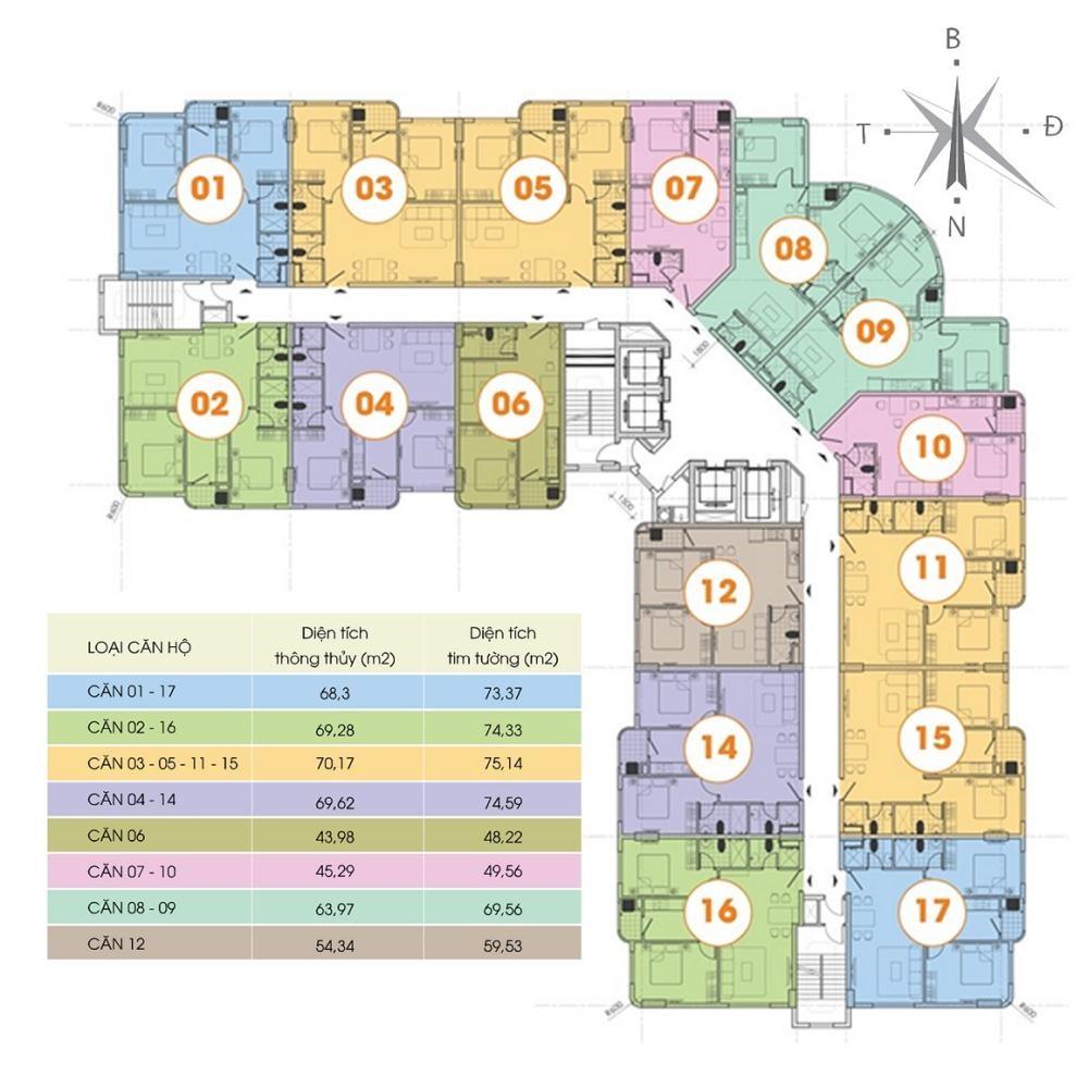 Mặt bằng tầng điển hình dự án Chung cư CT2B Ngĩa Đô