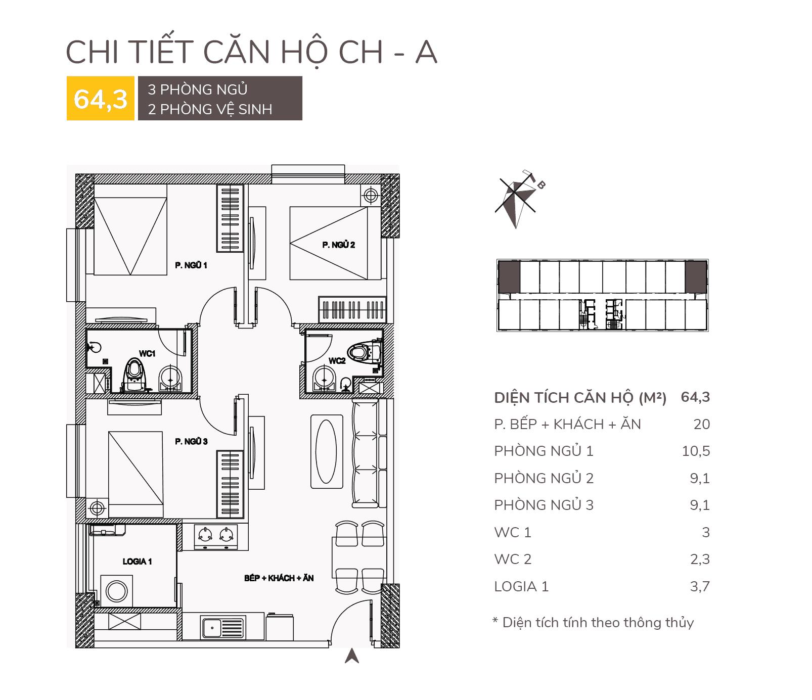 Chi tiết căn hộ CH - A