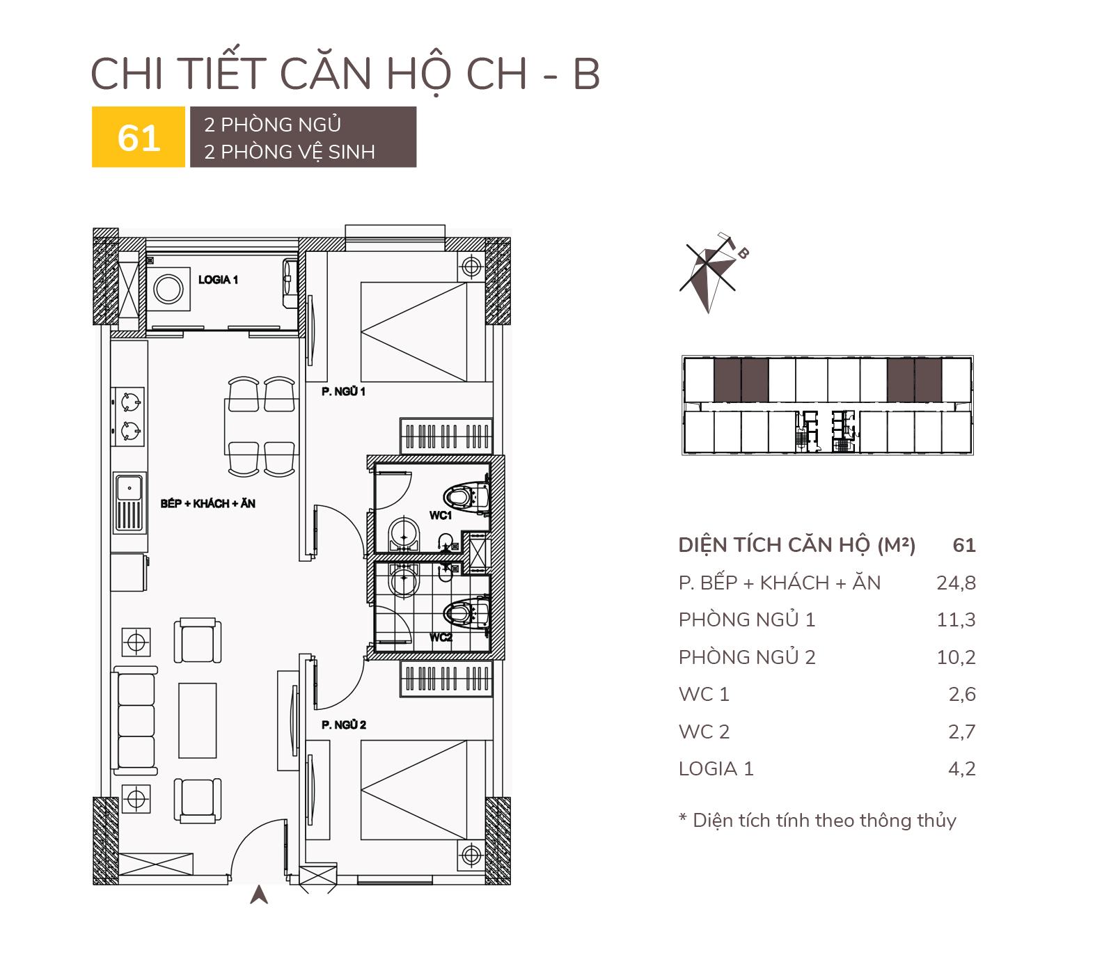 Chi tiết căn hộ CH - B