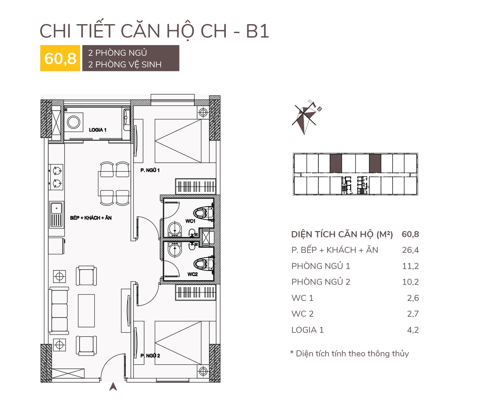 Chi tiết căn hộ CH - B1
