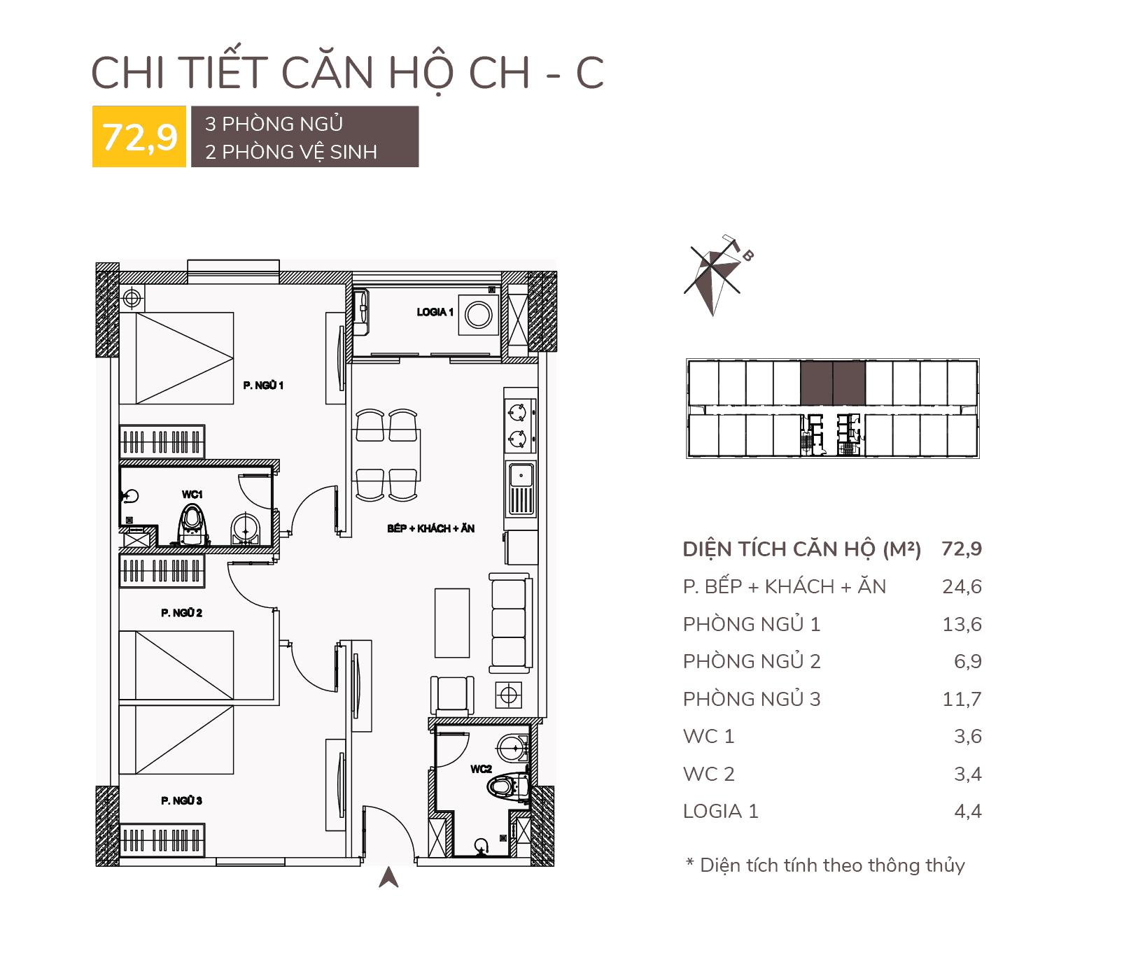 Chi tiết căn hộ CH - C