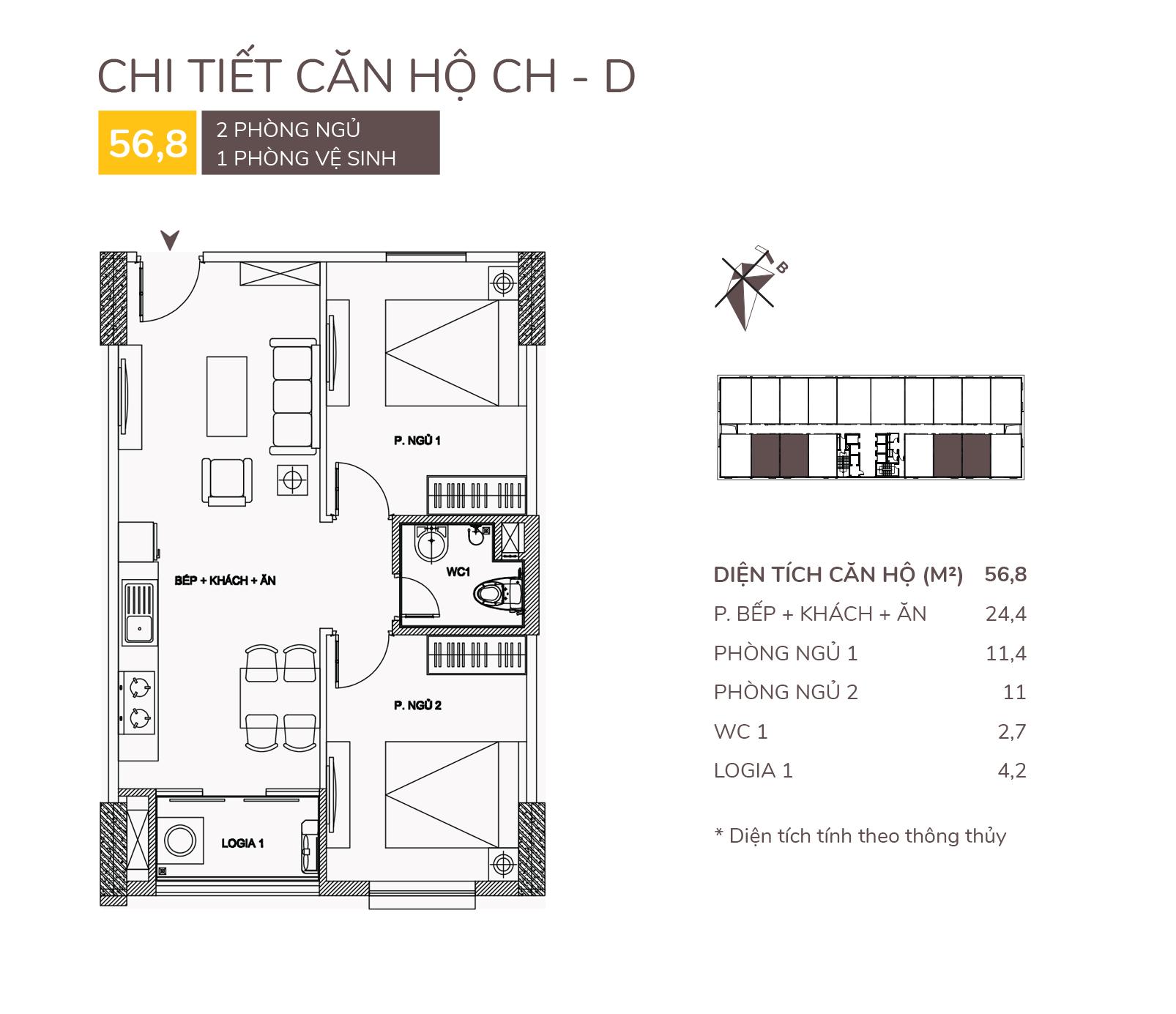 Chi tiết căn hộ CH - D