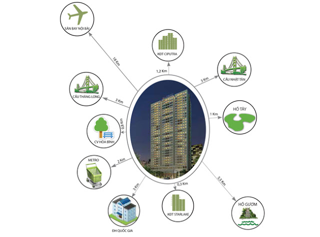 Liên kết vùng dự án N03T2 Ngoại Giao Đoàn Taseco Complex