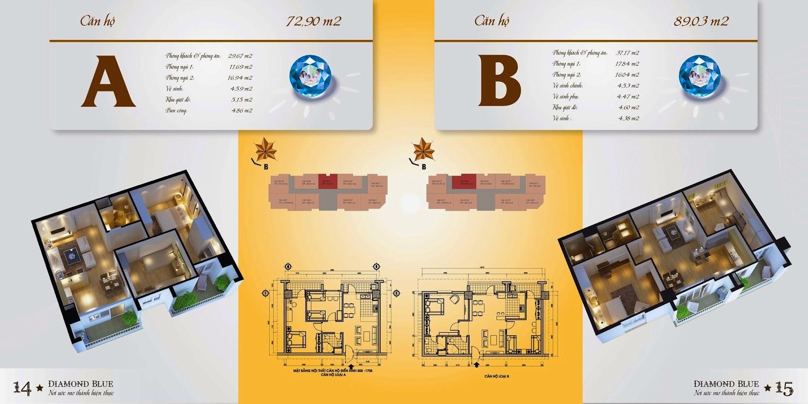 chung cư 69 triều khúc - thiết kế căn hộ A, B