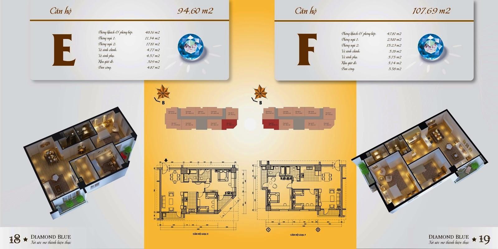 Chung cư 69 Triều khúc, thiết kế căn hộ E - F