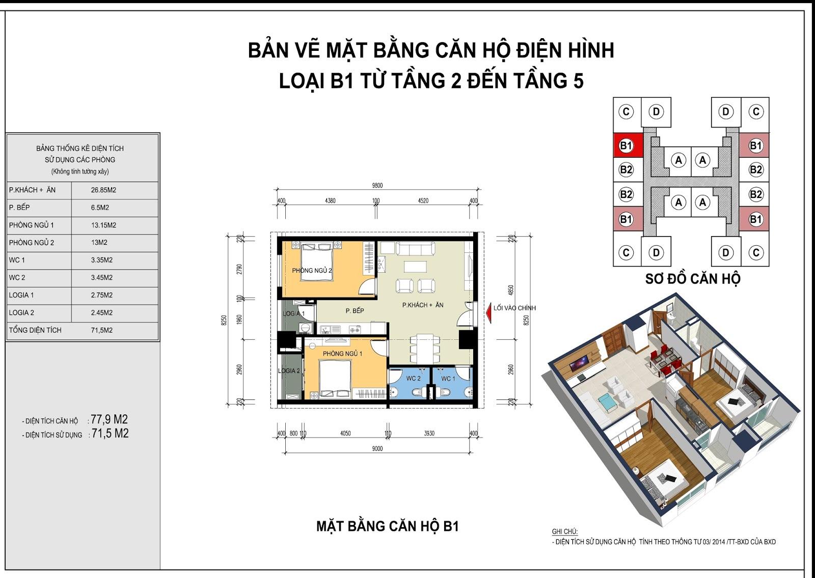 Mặt bằng căn hộ điển hình loại B1 từ tầng 2 - 15