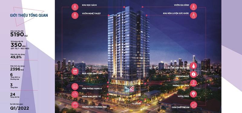 Tiện ích dự án chung cư The Nine Tower