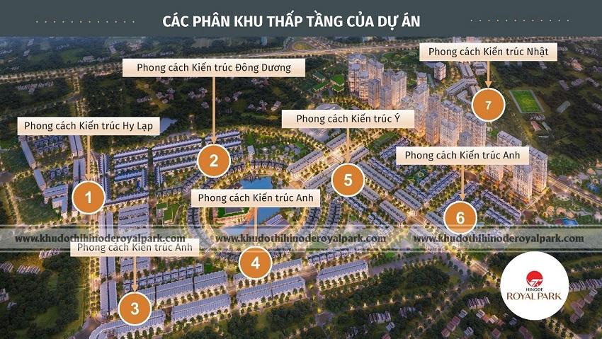 Quy hoạch liền kề Khu đô thị Kim Chung Di Trạch