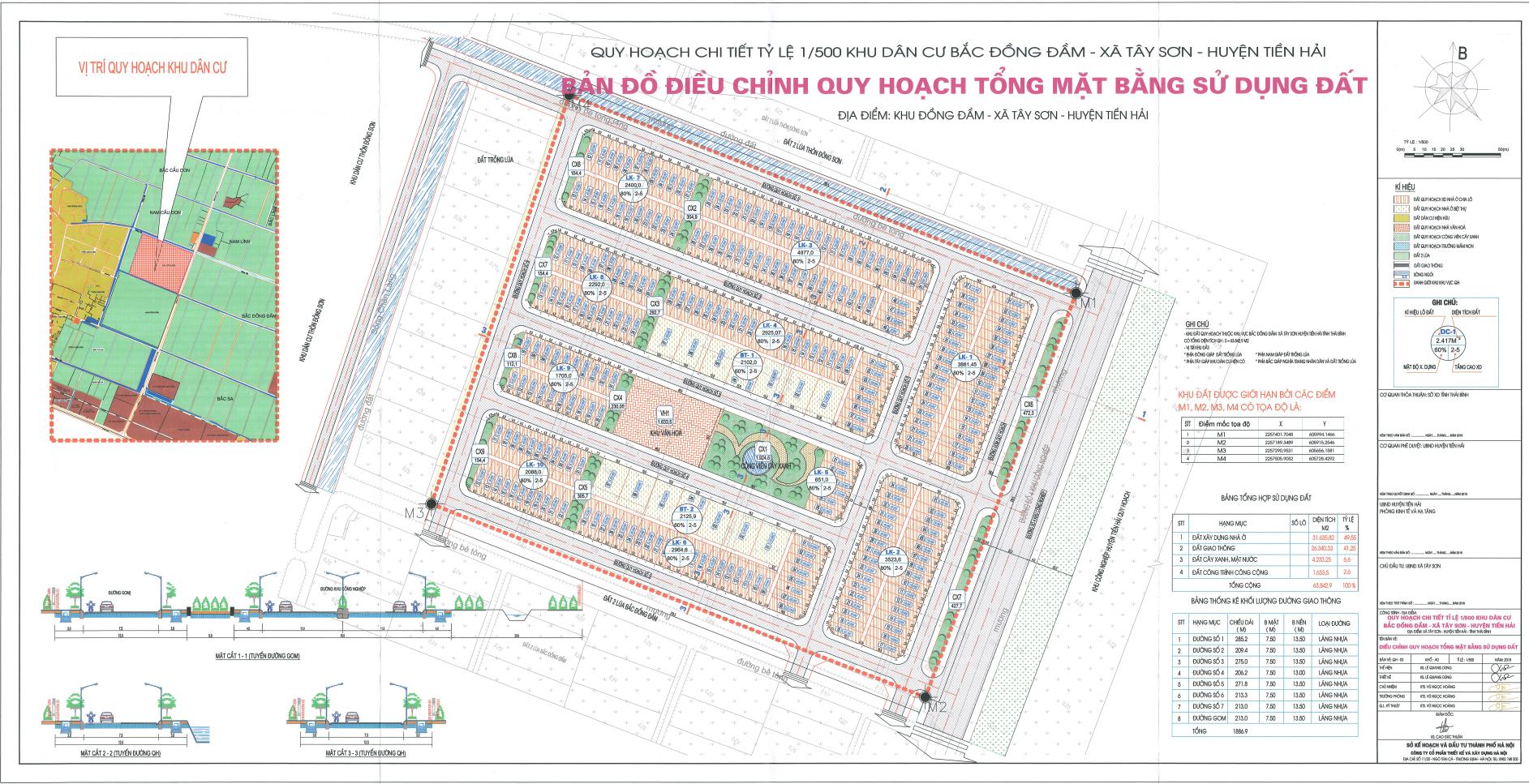 Phân lô dự án Khu dân cư Bắc Đồng đầm