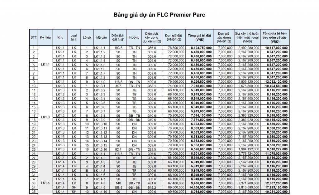 Bảng giá liền kề FLC Premier Parc