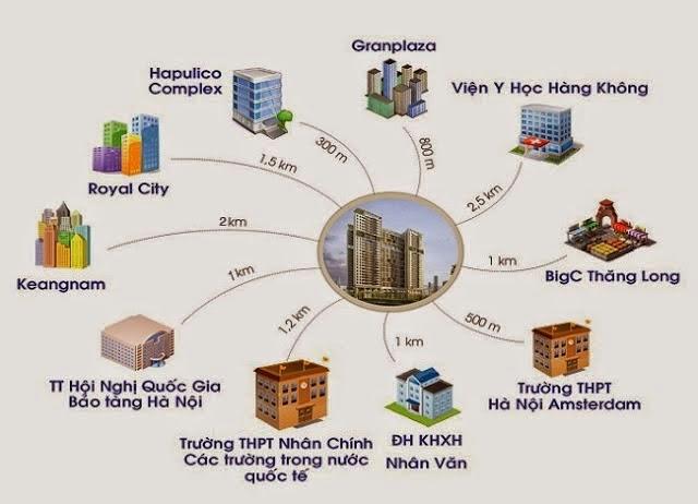 Liên kết vùng chung cư Handiresco Lê Văn Lương