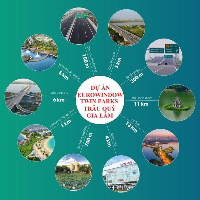 Kết nối Eurowindow Twin Parks Trâu Quỳ – Gia Lâm