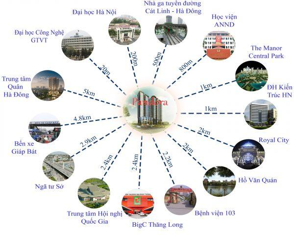 Liên kết vùng dự án 53 Triều Khúc