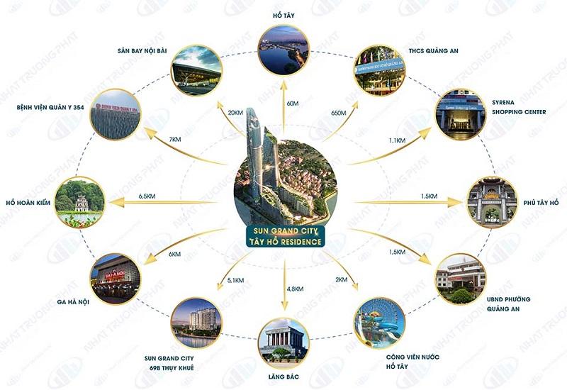 LIÊN KẾT VÙNG CHUNG CƯ GRAND CITY QUẢNG AN