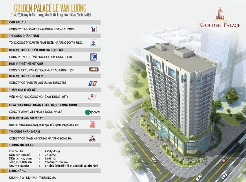 Tổng quan dự án Golden Palace Lê Văn Lương