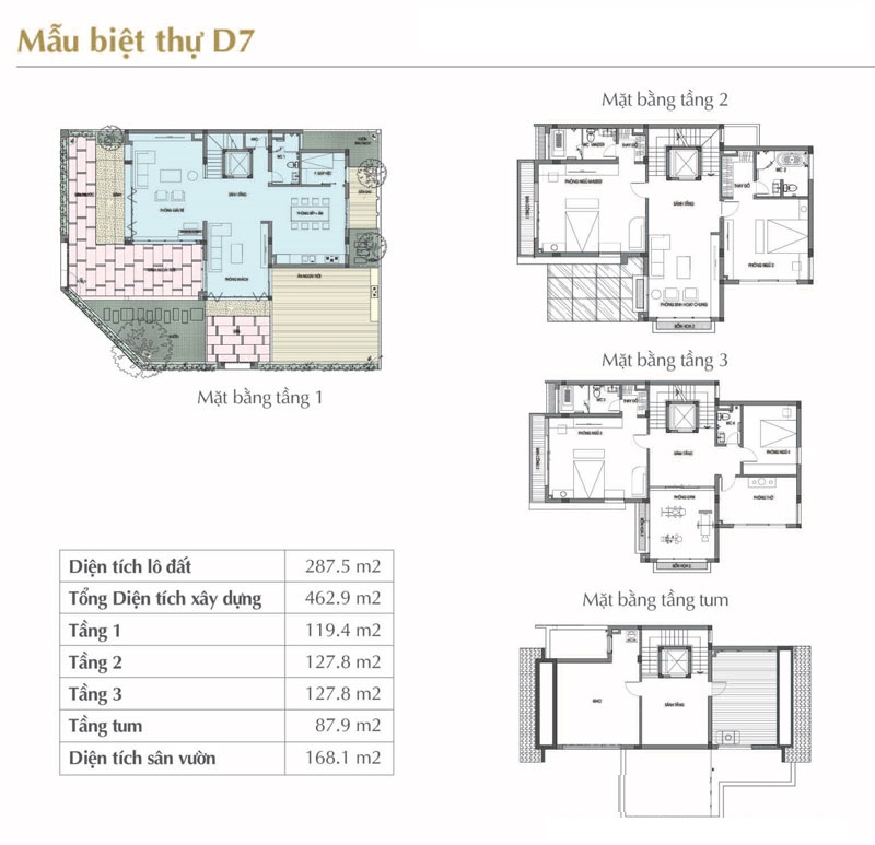 Mẫu thiết kế D7 Sol Lake Villa Biệt thự Đô Nghĩa – Nam Cường
