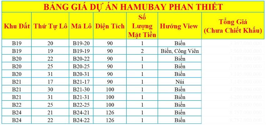 Bảng giá dự án Hamubay