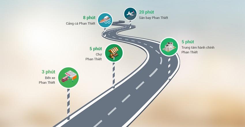 Liên kết vùng dự án Hamubay Bình Thuận
