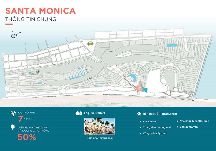 Phân khu Santa Monica