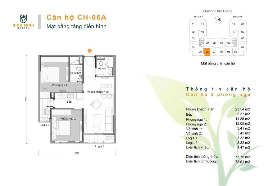 Thiết kế CH 06A