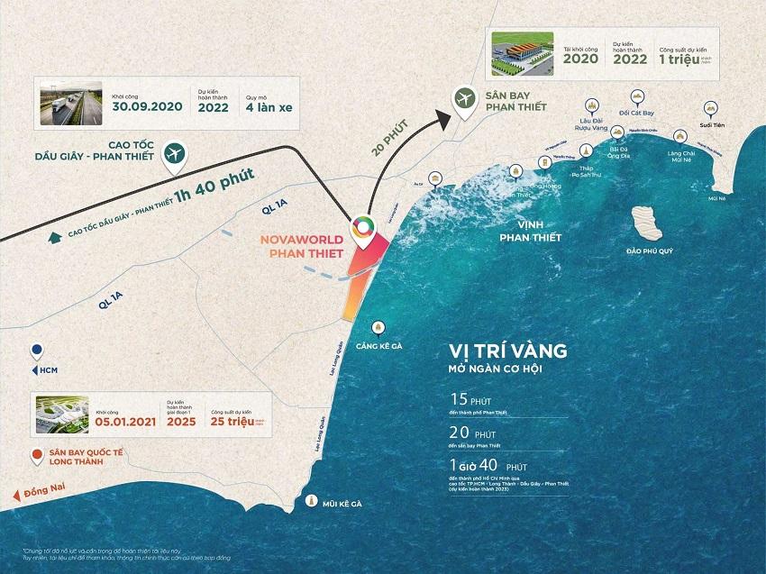 Vị trí dự án NovaWorld Phan Thiết