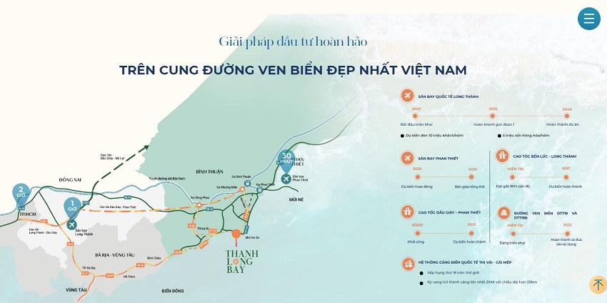 Quy hoạch hạ tầng khu vực dự án Thanh Long Bay